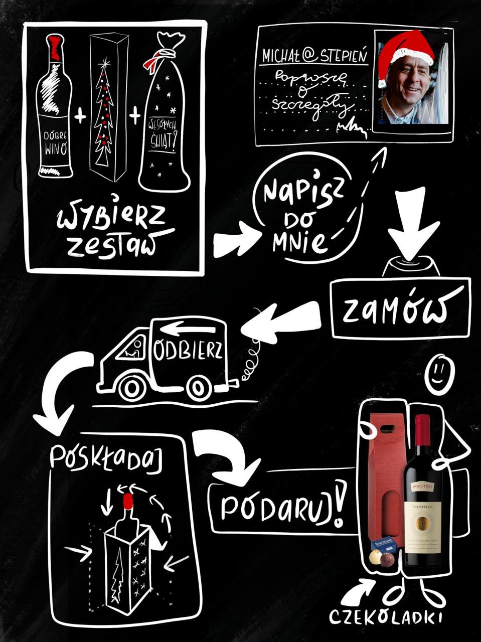 wino-na-prezent